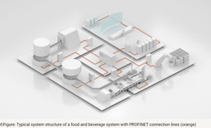 5G Use Case: Real-time capable data paths